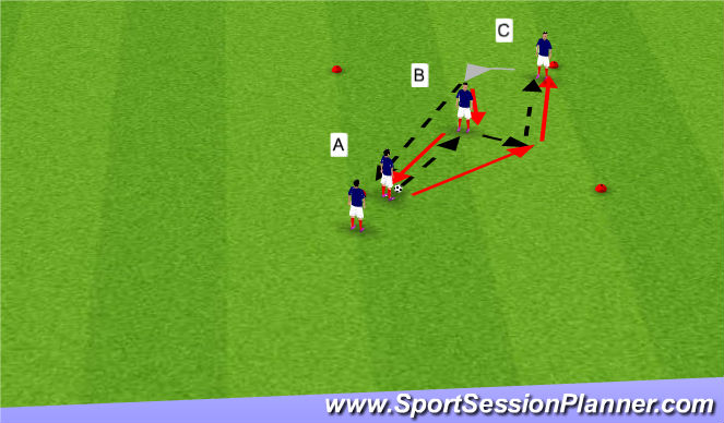 Football/Soccer Session Plan Drill (Colour): Tiki taka