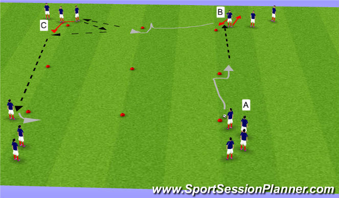 Football/Soccer Session Plan Drill (Colour): Moves