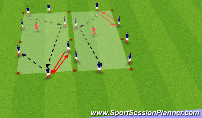 Football/Soccer Session Plan Drill (Colour): Small Rondos