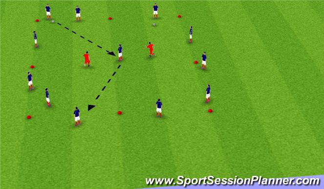 Football/Soccer Session Plan Drill (Colour): Big Rondo
