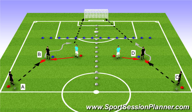 Football/Soccer Session Plan Drill (Colour): Split Field: 1v1, 30 Seconds to Finish, Long Distance