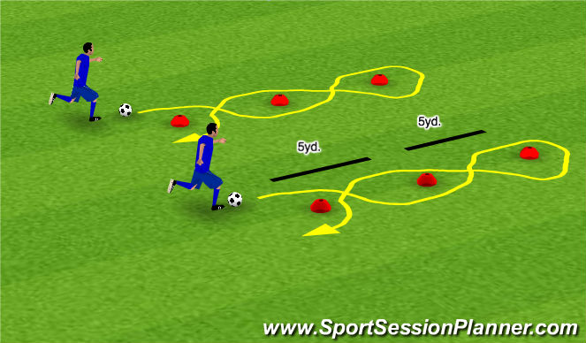 Football/Soccer Session Plan Drill (Colour): Figure 8 Dribble