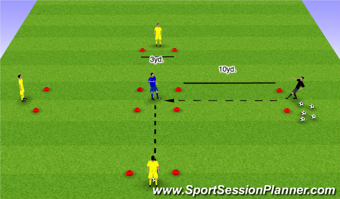 Football/Soccer Session Plan Drill (Colour): Ground Passing & Receiving
