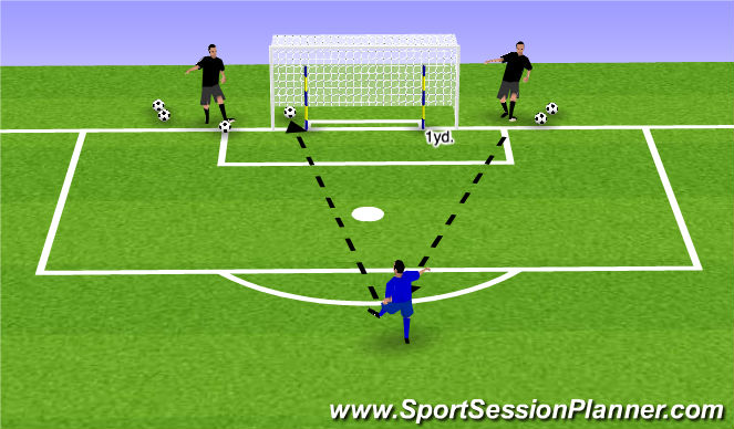Football/Soccer Session Plan Drill (Colour): Surface Finishing
