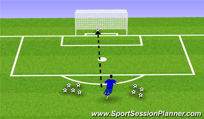 Football/Soccer Session Plan Drill (Colour): Low Driven