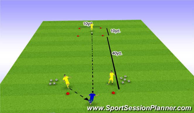 Football/Soccer Session Plan Drill (Colour): Long Driven