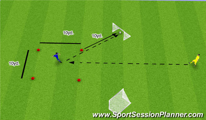 Football/Soccer Session Plan Drill (Colour): Receiving Flighted Ball