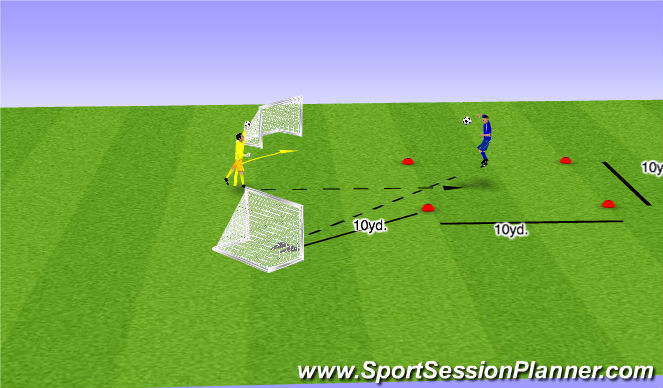 Football/Soccer Session Plan Drill (Colour): Heading with a Purpose