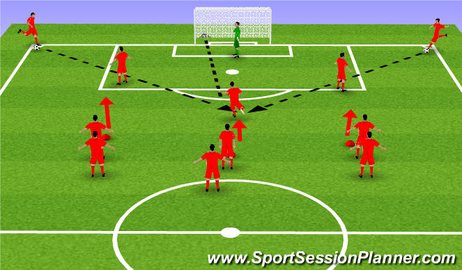 Football/Soccer Session Plan Drill (Colour): Step Over Corner