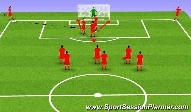 Football/Soccer Session Plan Drill (Colour): Explosive Corner