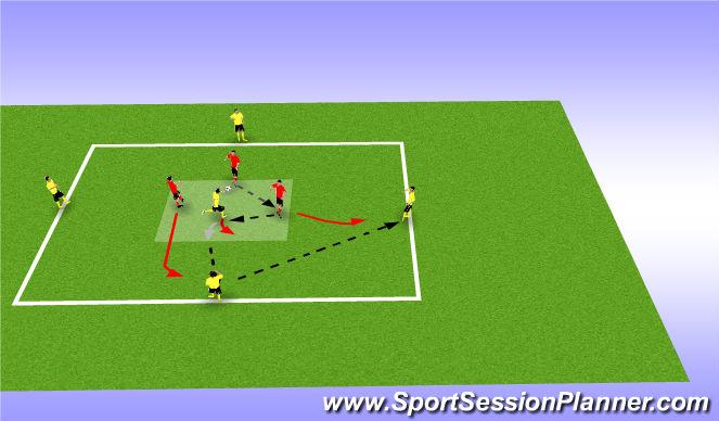Football/Soccer Session Plan Drill (Colour): 3v1-->5v3
