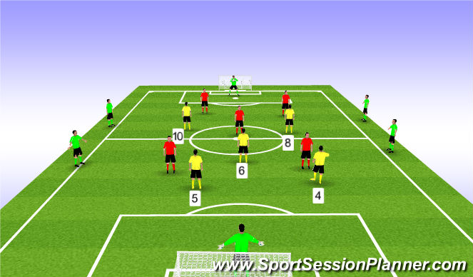 Football/Soccer Session Plan Drill (Colour): conditioned game 5 v 5 + wide neutrals & GKs