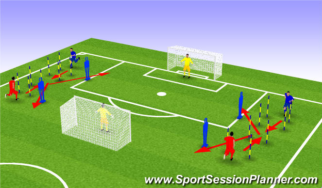 Football/Soccer Session Plan Drill (Colour): 2v2 (Agility Based) x2