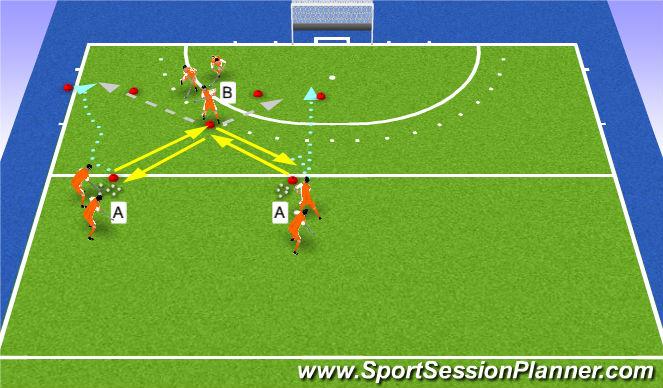 Hockey Session Plan Drill (Colour): 1v1