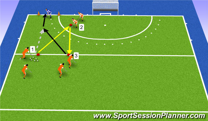 Hockey Session Plan Drill (Colour): scoren