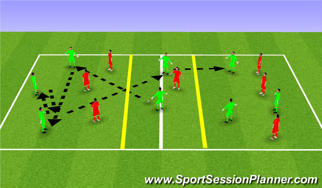 Football/Soccer Session Plan Drill (Colour): Defending Deep and Retaining Possession