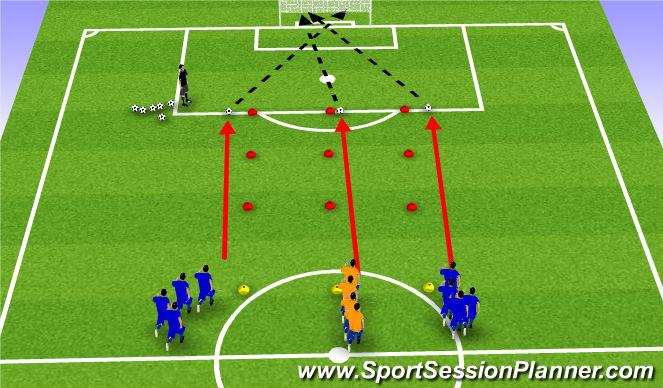 Football/Soccer Session Plan Drill (Colour): Reaction/Agilty 2
