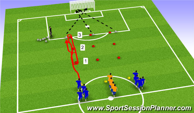 Football/Soccer Session Plan Drill (Colour): Reaction/Agility 3