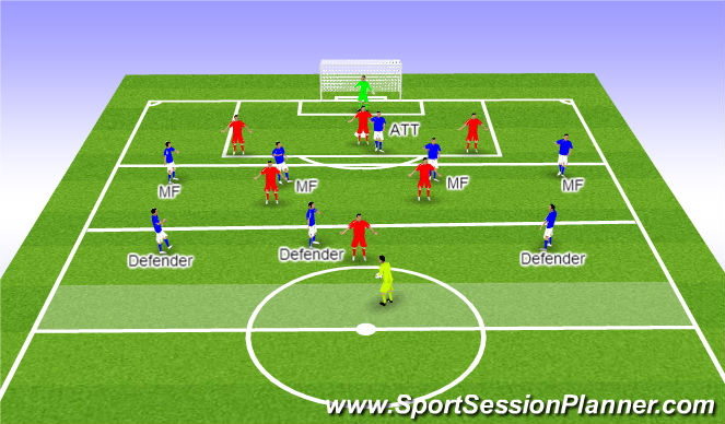 Football/Soccer Session Plan Drill (Colour): Attack Building