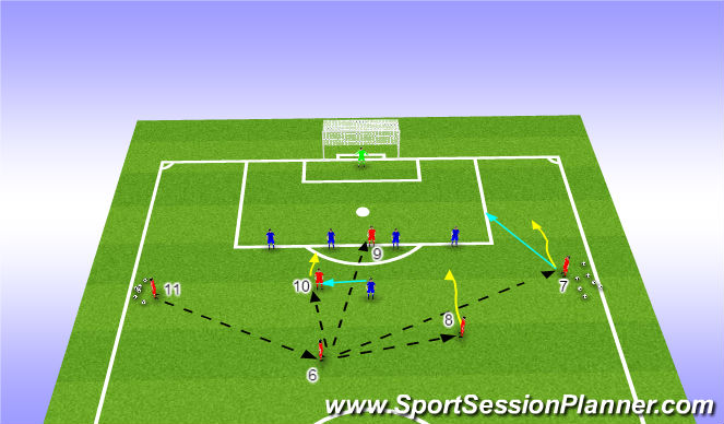 Football/Soccer Session Plan Drill (Colour): Pattern
