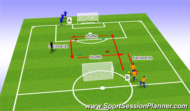 Football/Soccer Session Plan Drill (Colour): Speed/Agility work