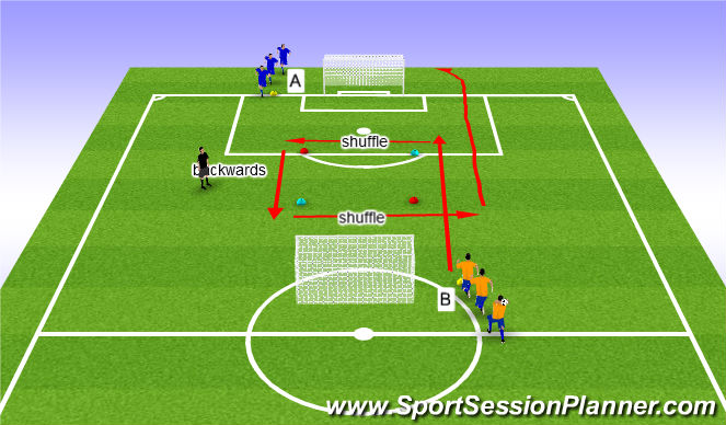 Football/Soccer Session Plan Drill (Colour): Speed/ Agility work 2