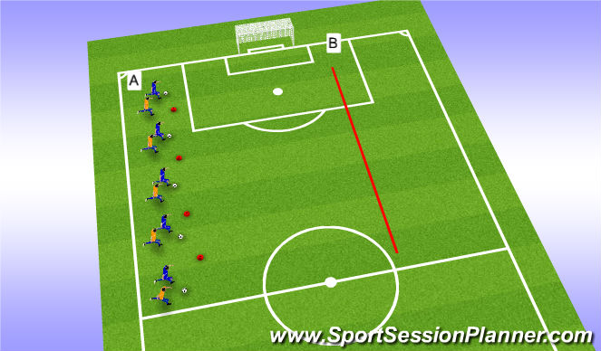 Football/Soccer Session Plan Drill (Colour): RWB/with pressure