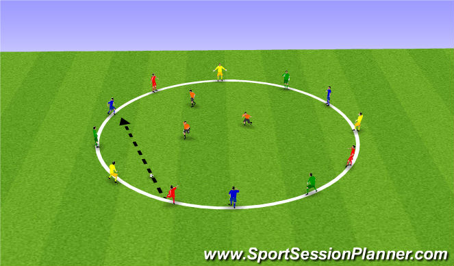 Football/Soccer Session Plan Drill (Colour): Leikrænjálfun: