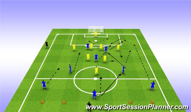 Football/Soccer Session Plan Drill (Colour): ESSA 8v7+GK