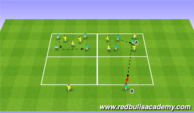 Football/Soccer Session Plan Drill (Colour): 3v3 Rondo