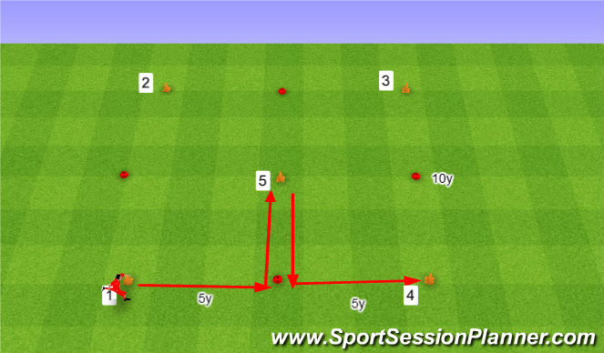 Football/Soccer Session Plan Drill (Colour): Attack and retreat. Atak i cofanie się.
