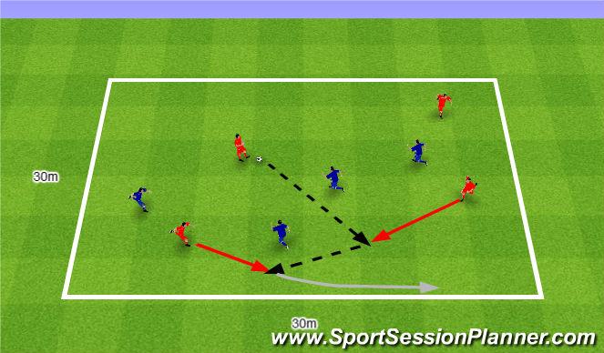 Football/Soccer Session Plan Drill (Colour): Utrzymywanie się przy piłce.