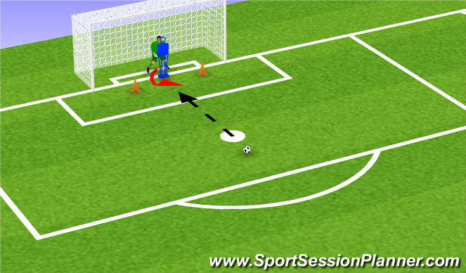 Football/Soccer Session Plan Drill (Colour): Handling Part 4