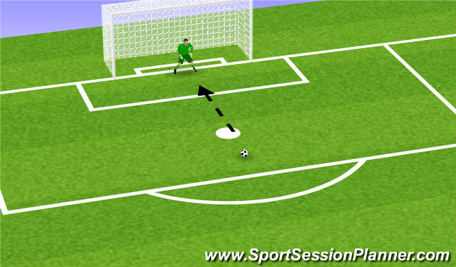 Football/Soccer Session Plan Drill (Colour): Handling Part 6