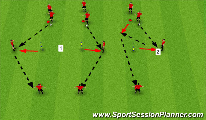 Football/Soccer Session Plan Drill (Colour): Peeling Off ACtivity