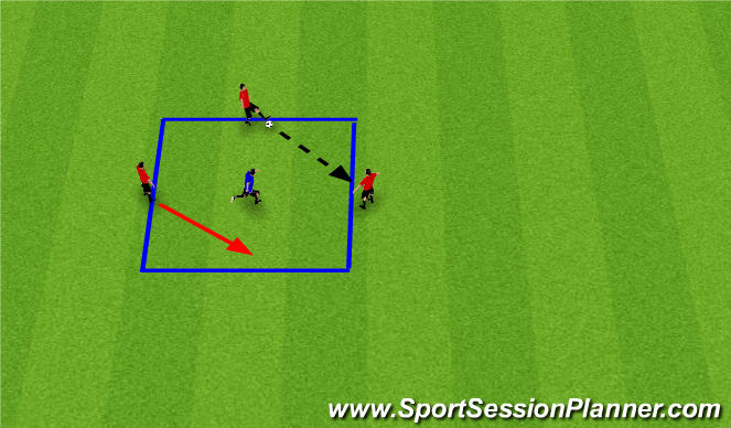 Football/Soccer Session Plan Drill (Colour): 3v1 activity