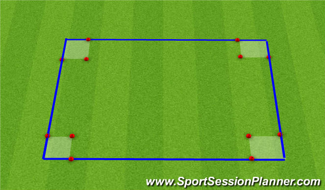 Football/Soccer Session Plan Drill (Colour): Corner Zone Game