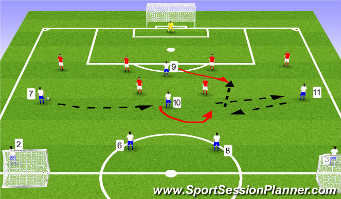 Football/Soccer Session Plan Drill (Colour): attacking on the other half