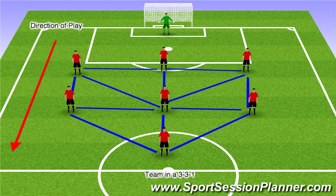 Football/Soccer Session Plan Drill (Colour): Triangles Demonstration