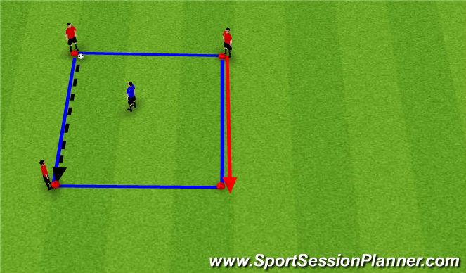 Football/Soccer Session Plan Drill (Colour): 3v1 Corner Activity