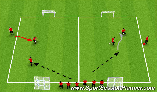 Football/Soccer Session Plan Drill (Colour): 1v1 Dribbling into an endzone