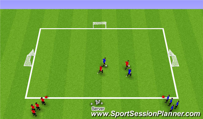 Football/Soccer Session Plan Drill (Colour): 1v1 to 3 goals