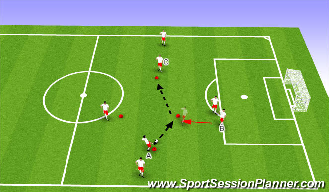 Football/Soccer Session Plan Drill (Colour): Coerver Receiving drill Progression 2