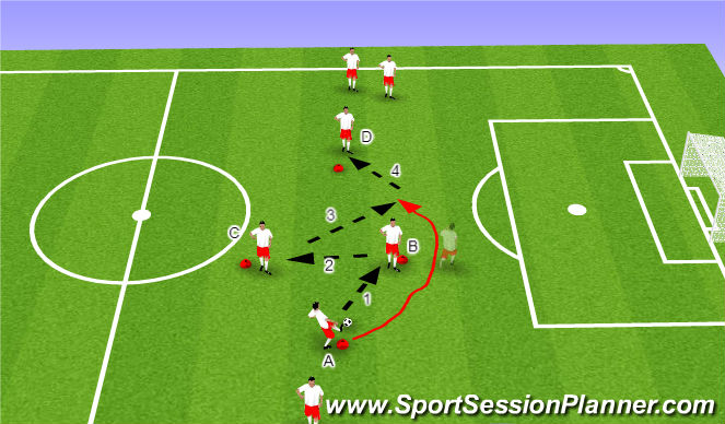 Football/Soccer Session Plan Drill (Colour): Overlapping run to receive ball