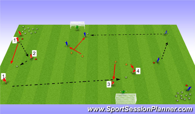 Football/Soccer Session Plan Drill (Colour): Skill activity