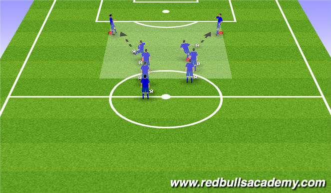 Football/Soccer Session Plan Drill (Colour): Combine and Shoot