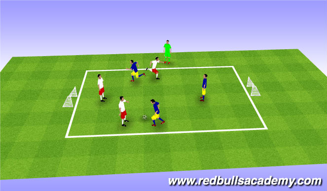 Football/Soccer Session Plan Drill (Colour): 3v3 small sided games