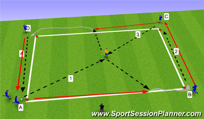 Football/Soccer Session Plan Drill (Colour): Warm up Give and go/ then long pass