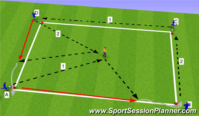 Football/Soccer Session Plan Drill (Colour): Passing Drill/give and go/long pass