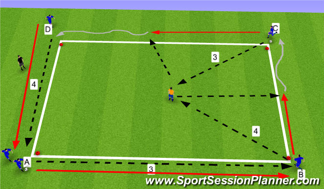 Football/Soccer Session Plan Drill (Colour): Passing Drill/ give and go/long pass